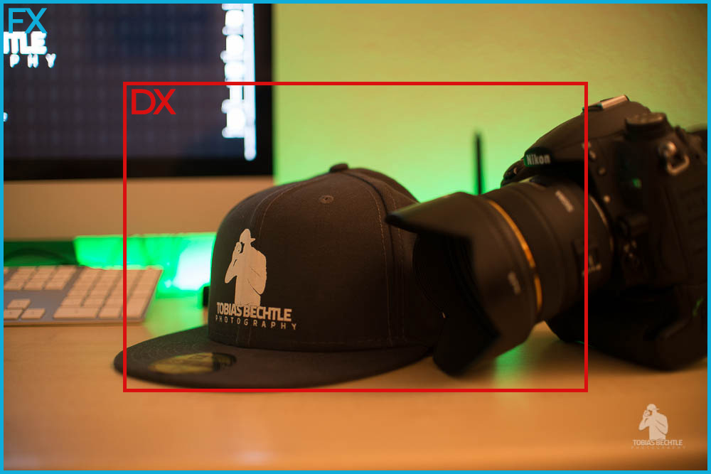 FX und DX in einem Bild